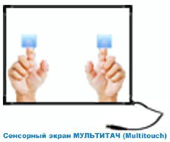 Сенсорный Экран МУЛЬТИТАЧ (Multitouch)